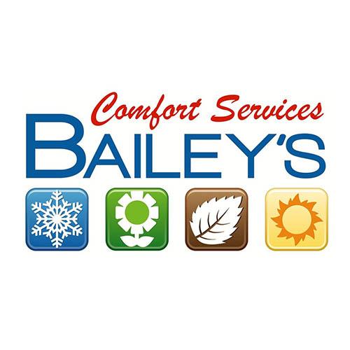 Appliance Amp Ac Repair Service Grovetown Ga Bailey S