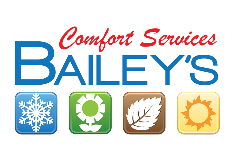 Call Bailey's Comfort Services for reliable Furnace repair in Grovetown GA